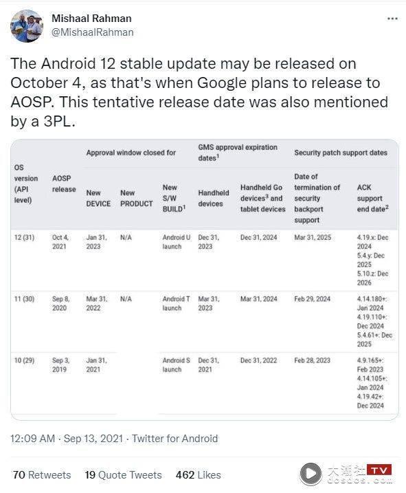 Google 新机通过 NCC 认证!Android 12 正式上线时间也曝光